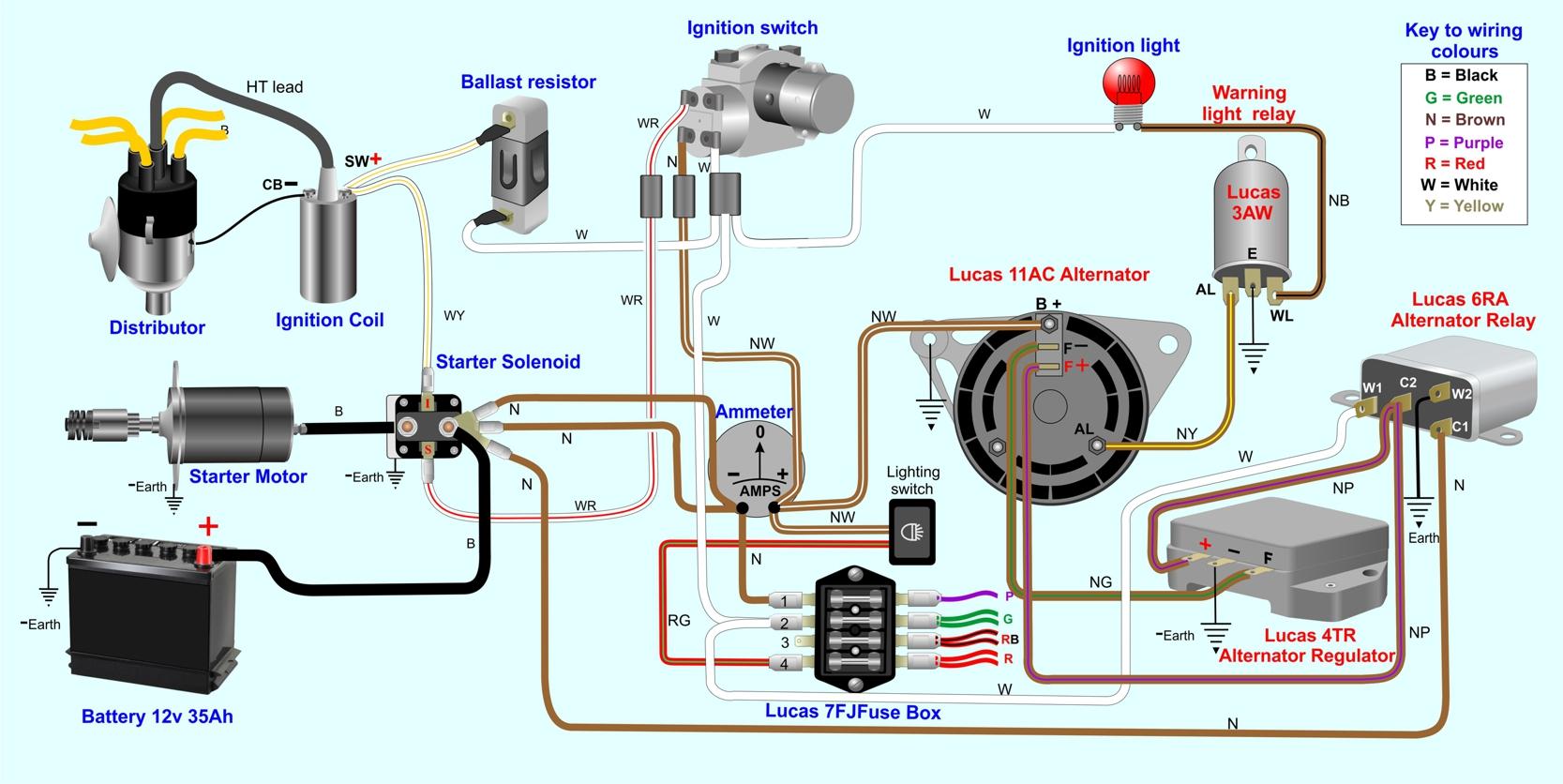 [SCHEMATICS_4FD]  Alternators | Alternator Wiring Diagram Lucas |  | The rebuild of a Morgan | Reconstructing Morgan bodywork