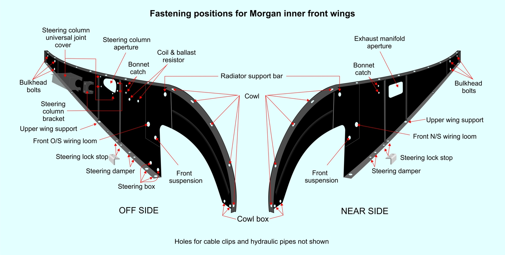 Morgan inner front wings