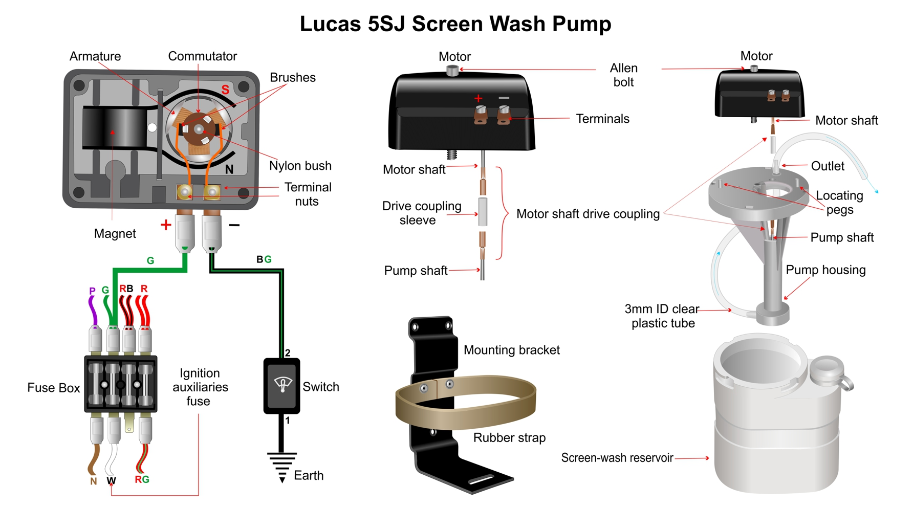 Lucas5SG Wash Wipe Pump